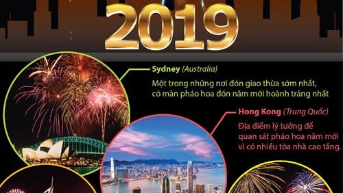 Những thành phố tuyệt vời nhất để đón năm mới 2019
